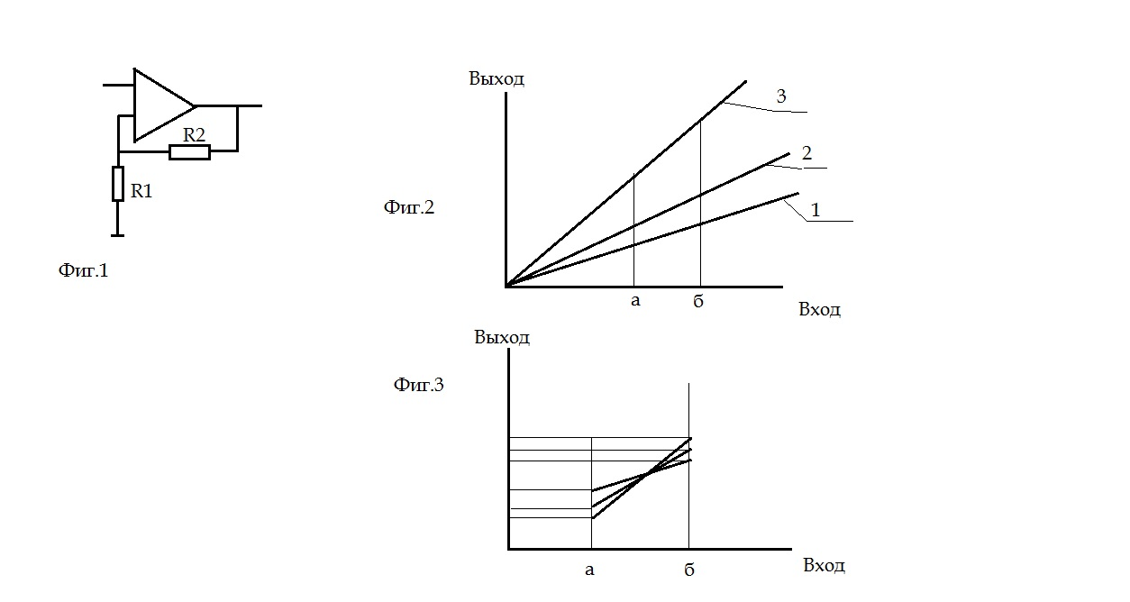 Повышение разборчивости звучания громкоговорителя (акустической системы)